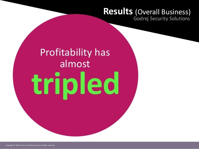 Copyright © 2015 Vector Consulting Group. All rights reserved. Results (Overall Business) Godrej Security Solutions Profit...
