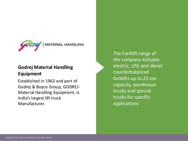 Copyright © 2015 Vector Consulting Group. All rights reserved. Godrej Material Handling Equipment Established in 1963 and ...