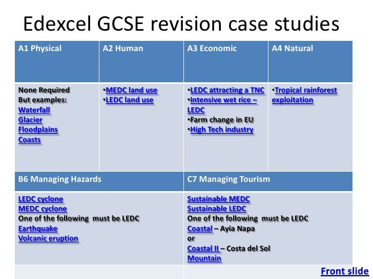 Edexcel GCSE revision case studies A1 Physical            A2 Human         A3 Economic             A4 Natural             ...