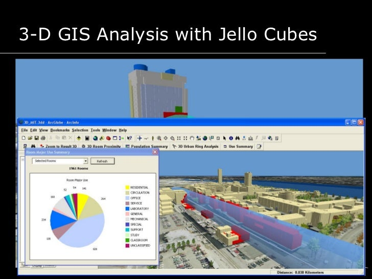 Case Studies – GIS In Ecology
