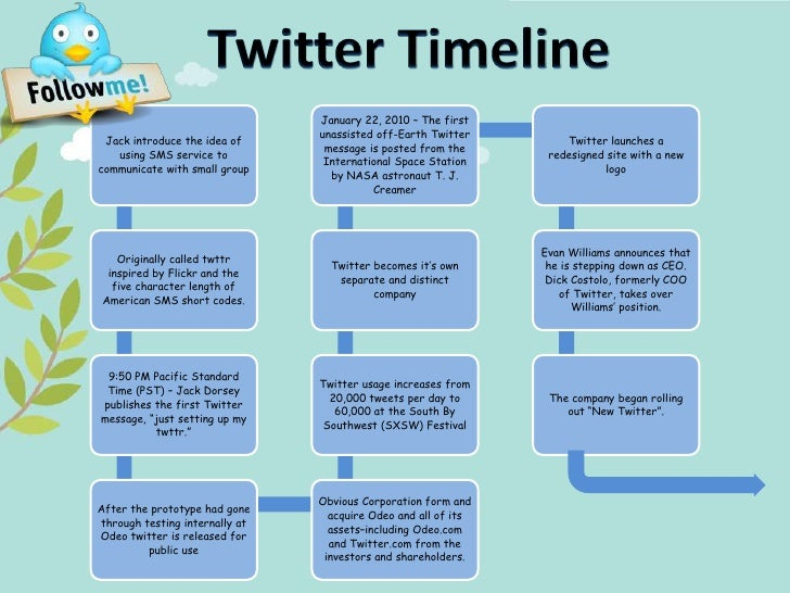 twitter case analysis The case examines the practical influence social media may have had on the show's success, challenges pupils to contemplate the value of style in creating social media buzz, and investigates unique strategies the show used.