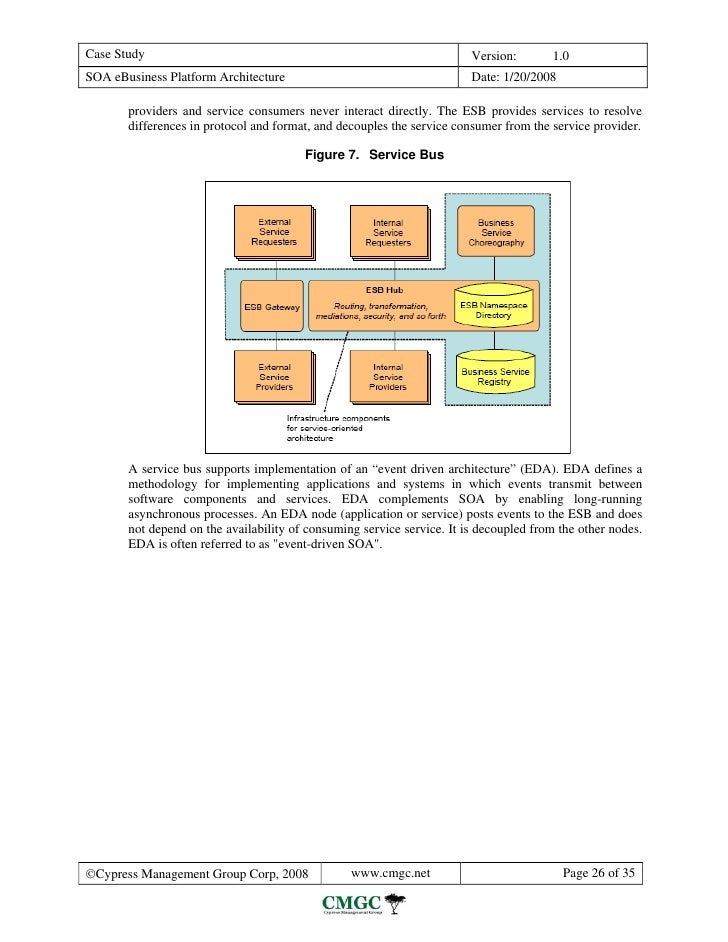 26 case study Chapter 26: case study research  case studies are widely used in organizational studies and across the social sciences, for example, in sociology, organizational.