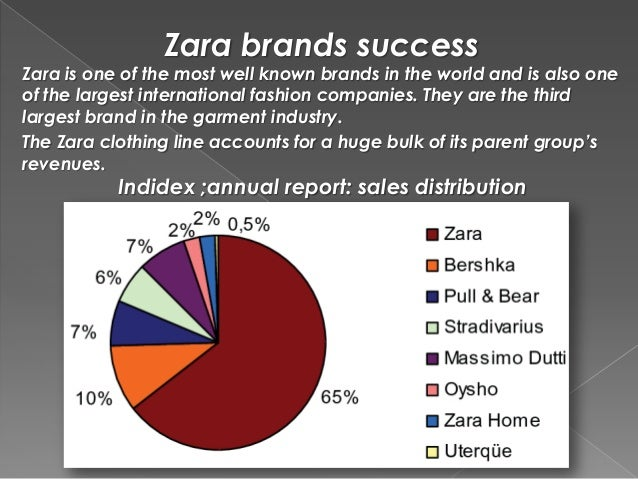 case study zara  marketingobjectives production design strategies 17