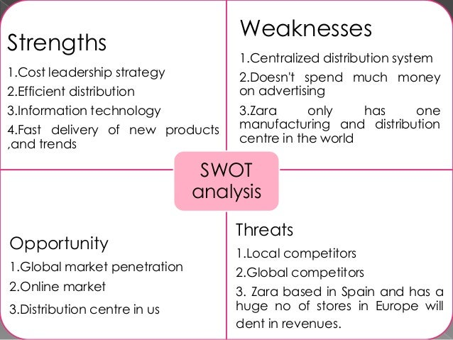 SWOT Analysis for the Fashion Industry m 10