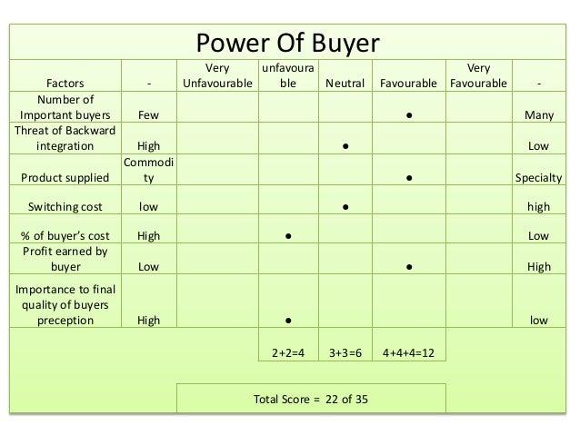 Maytag: Takeover Strategies HBS Case Analysis