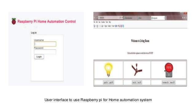 architecture of proposed solution raspberry pi 10 - Home Automation Design