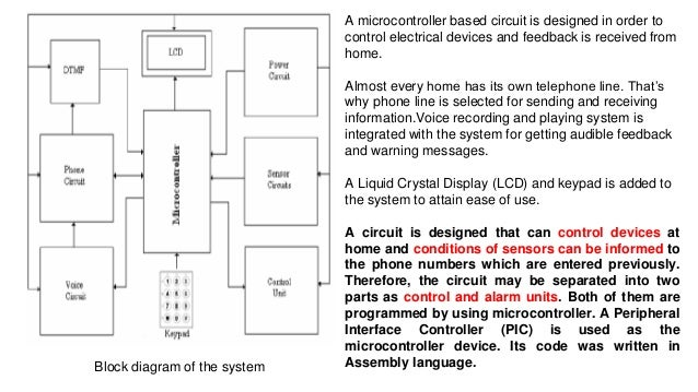Microcontroller Based Home Security System Circuit Diagram | Home Automation And Security System