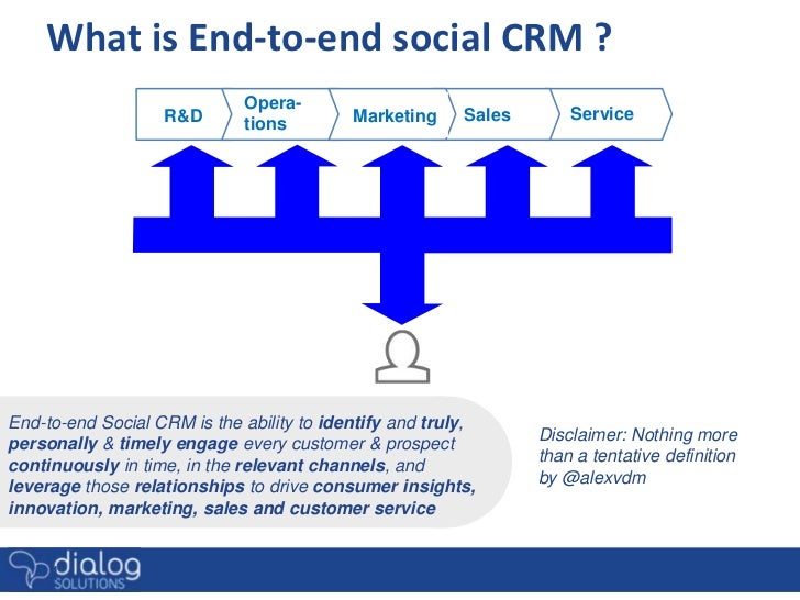 social crm case studies Crm case studies - all kinds of academic writings & custom essays entrust your projects to the most talented writers quality and affordable report to make easier your life.