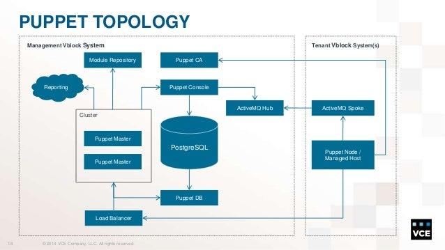 management information system case study