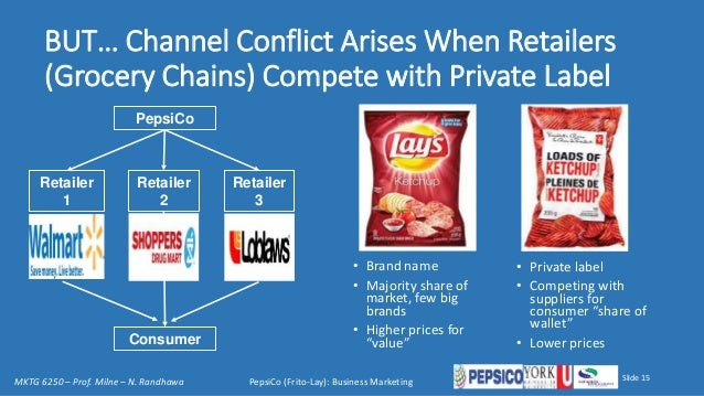 supply chain of lays Frito-lay's supply chain provides growth using automation and better got-to  market delivery systems has steered the snack-manufacturing.