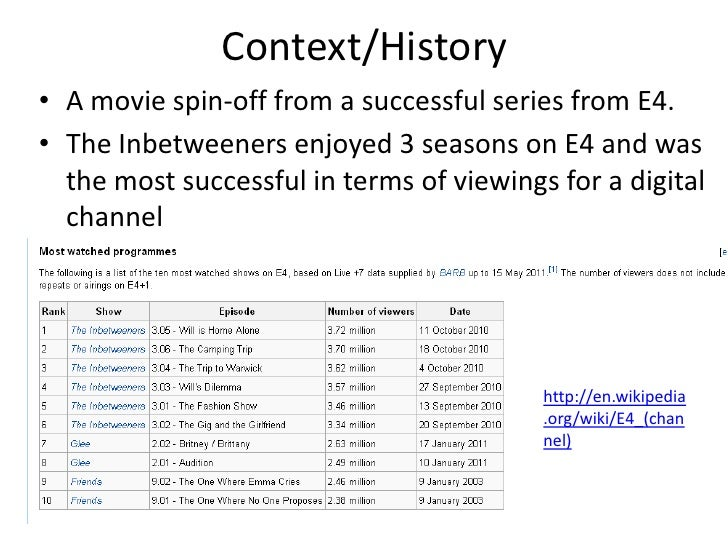 Paradox in Project-Based Enterprise: The Case of Film Making Harvard Case Solution & Analysis