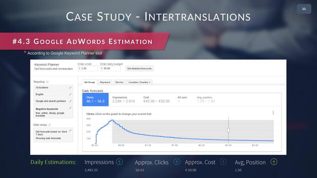 CASE STUDY - INTERTRANSLATIONS #4.3 GOOGLE ADWORDS ESTIMATION * According to Google Keyword Planner tool