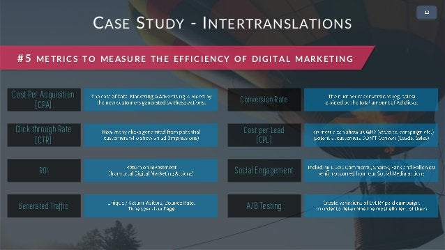 ABOUT THE PRESENTER • 2 CASE STUDY - INTERTRANSLATIONS #5 METRICS TO MEASURE THE EFFICIENCY OF DIGITAL MARKETING Cost Per ...
