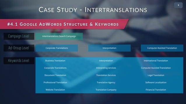 CASE STUDY - INTERTRANSLATIONS #4.1 GOOGLE ADWORDS STRUCTURE & KEYWORDS Campaign Level Ad-Group Level Keywords Level