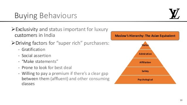 louis vuitton in india harvard case study Angelscube venture capital louis vuitton mo t hennessy (lvmh) burberry the case study method global initiative harvard business school greenhill house boston, ma 02163 phone: 16174951432 email.