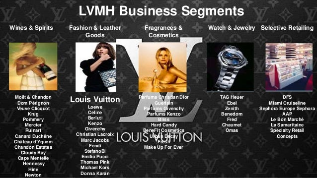 louis vuitton in india case analysis India has been ranked as one of the  moet hennessy louis vuitton sa swot analysis,  on louis vuitton case study.