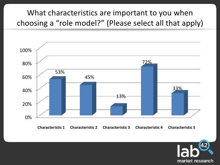 Email Marketing Segmentation: Clothing brand uses social ...