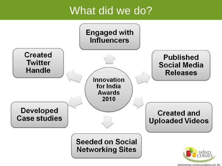 social innovation in india pdf