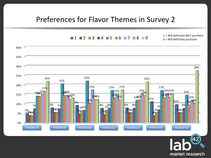 Case study on aloha products