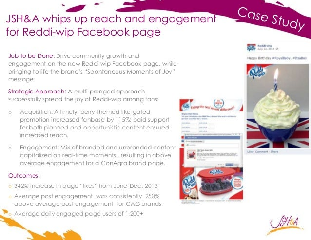 JSH&A whips up reach and engagement for Reddi-wip Facebook page Job to be Done: Drive community growth and engagement on t...