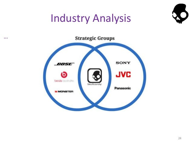 skullcandy case study Company profile industry: consumer goods skullcandy also had slow performance and frequent disconnects be- case study global sd-wan cost mpls mpls.