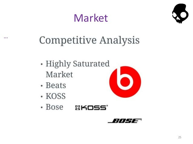 skullcandy case study Platform: magentocontract type: sales commissionwhat we did : online shop building, logistics, customer support,, sales report, marketing and promotion support.