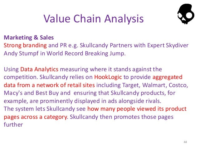 best buy value chain analysis Best buy analysis part a fernmere loading unsubscribe from fernmere cancel unsubscribe working value chain analysis.