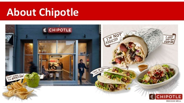 chipotle case study Jessica hawthorne dr ecklund chipotle case october 30, 2014 2 the swot analysis reveals a lot about chipotle mexican grill's situation and future.