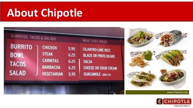 chipotle case study Chipotle is a fast-growing casual restaurant chain that has a very specific value- laden marketing message, food with integrity i personally.