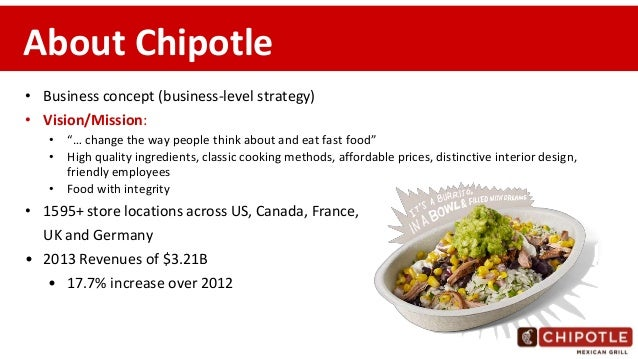 chipotle study Experiential marketing case study example | series of touring activations | brand activations | mobile activations | concert| visit us to learn more.
