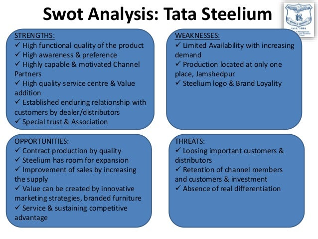 an analysis of the strengths of tata nanos marketing strategies Tata group harvard case solution & analysis tata investments on their brand marketing strategies highly related to its strength and with a little act.