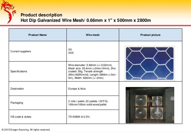 Case Study - Wire mesh sourcing