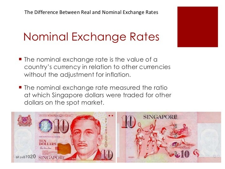 Singapore Foreign Exchange Policy