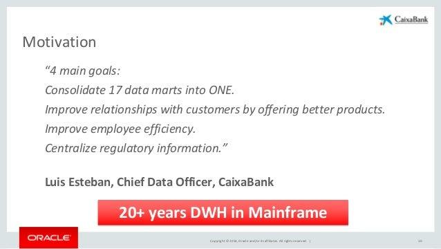 Big Data Case study - caixa bank
