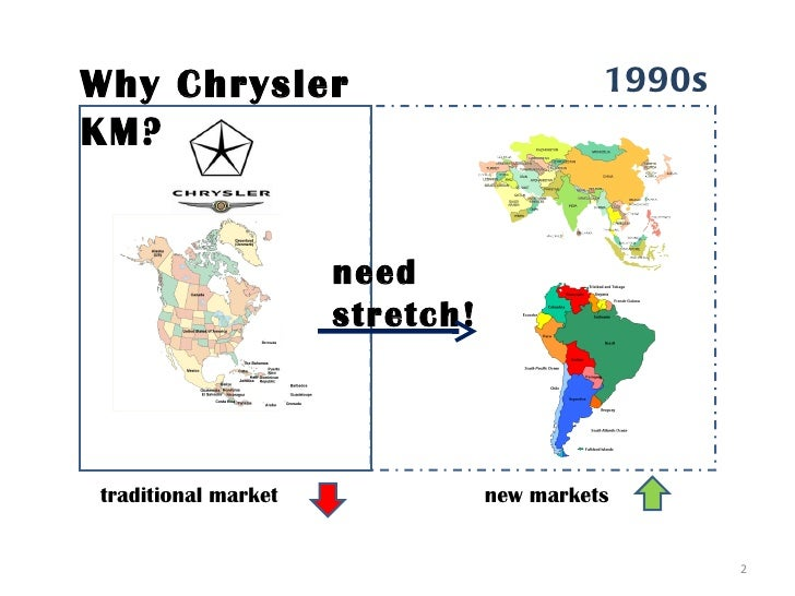 swatchmobile case study