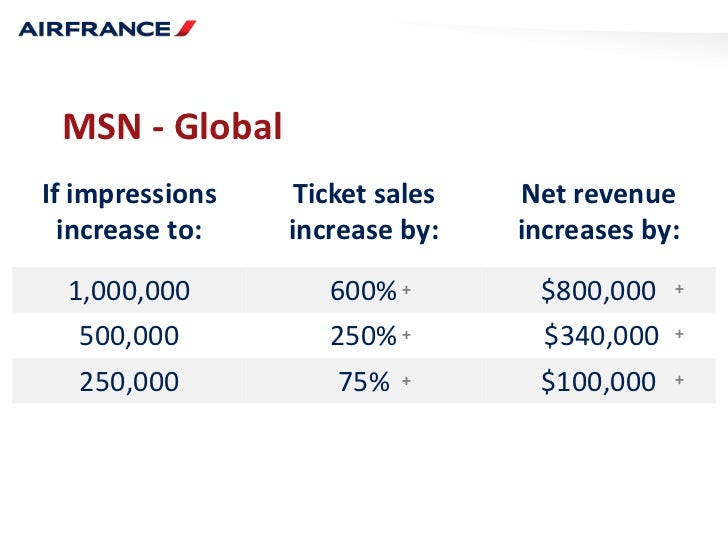 air france internet marketing case study analysis French company were pursuing an international growth strategy and were  looking  for air france could be analyzed to optimize future campaign  performance.