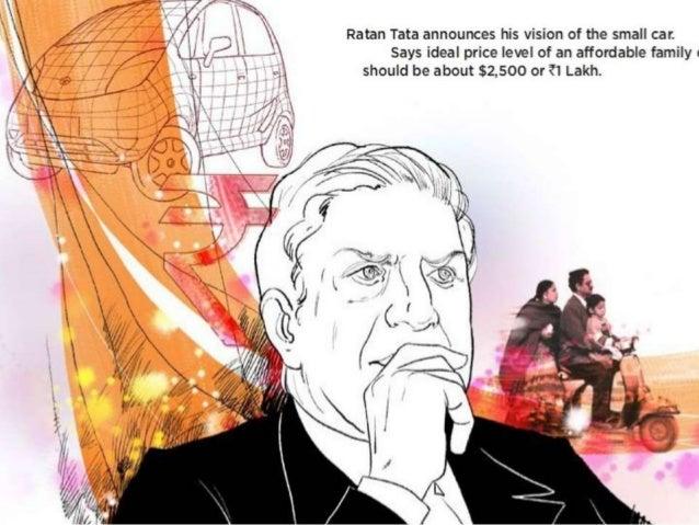 case study on tata nano failure Why bengal is the real loser in mamata banerjee v/s ratan tata war  the singur agitation for the failure of his tata nano  tata in any case will be immune.