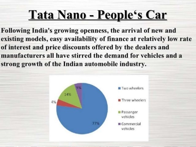case study on tata nano car The case explores how tata motors, the largest car manufacturer in india, has developed the nano, the cheapest car in the world the case concerns the translation of ratan tata (chairman of tata motors) vision of a safe and affordable car for the masses by ravi kant, managing director of tata motors nano project.