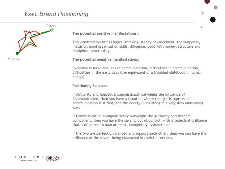 Exec  Brand Positioning The potential positive manifestations : This combination brings logical thinking, steady advanceme...