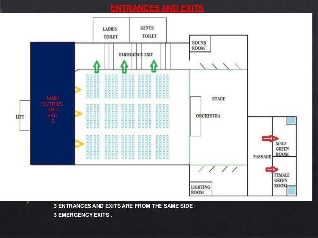 Shah Auditorium Case Study