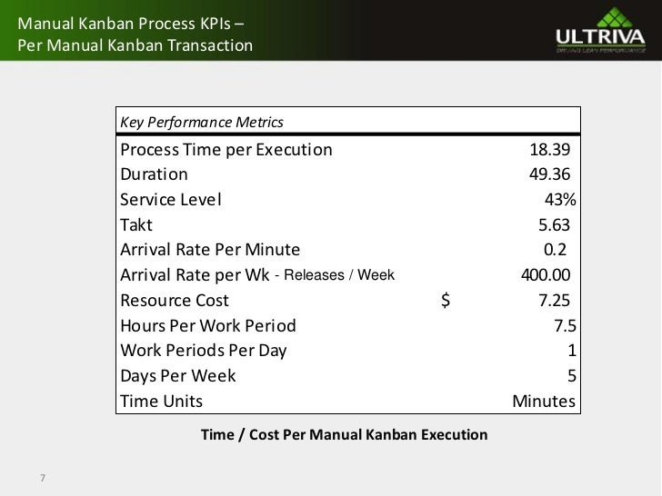 kanban system case study In this lesson, you will learn the origin and definition of the kanban system which can be used in production system of an organization to control.