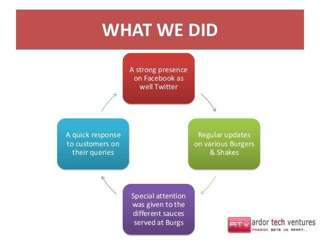 Social Media Case Study Burgs