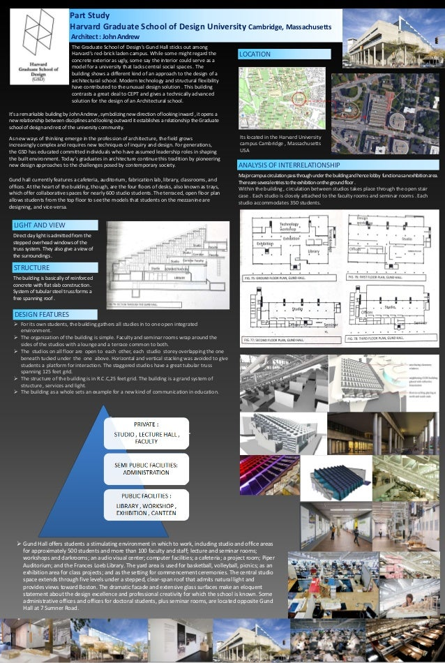 Case study college of architecture