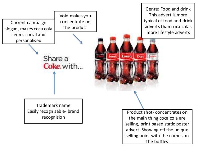 coca-cola case study the worlds most recognisable brand Coca-cola is one of the most recognisable brands in the world  the most notable case is in colombia, where paramilitaries have killed eight coca-cola workers.