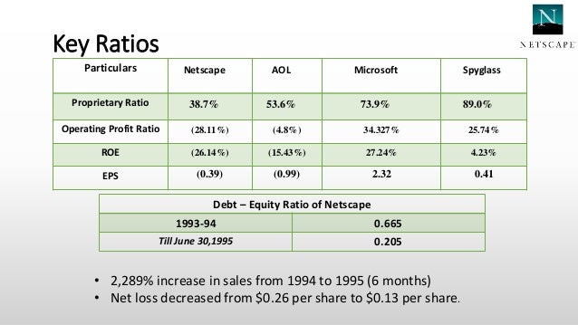 Llc conversion reit ipo