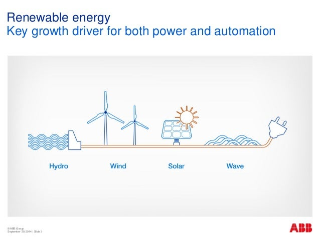 Case Study For Coral Bay Energy Modelling For A Wind