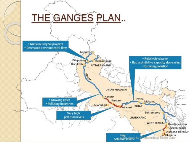 Ganga Action Plan-A critical analysis - Eco Friends