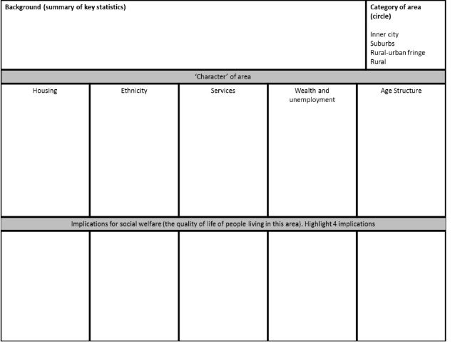 case study grid essay Cite a case study like you would cite a book in mla7 hill, linda, tarun khanna, and emily a stecker hcl technologies boston: harvard business publishing, 2008.