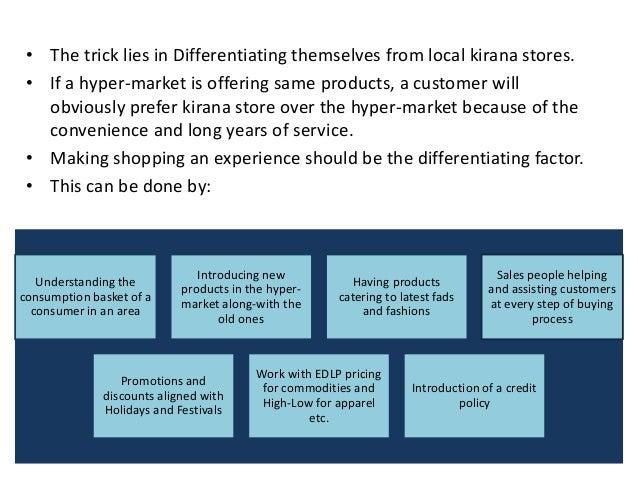 Cosumer Behaviour in India Retail