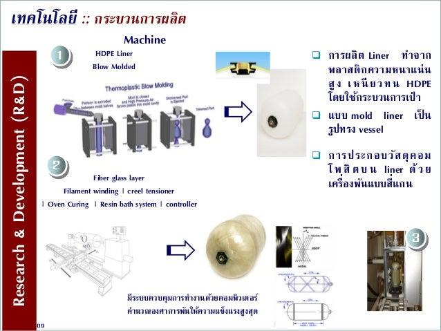 shanzhai case study Case study and emerging technology presentation  document_id=3370 (not  free) case study: kaching, anatomy of a pivot (short and free)  shanzhai.